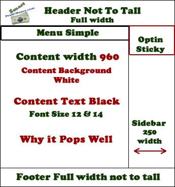 How To Design A Custom Blog